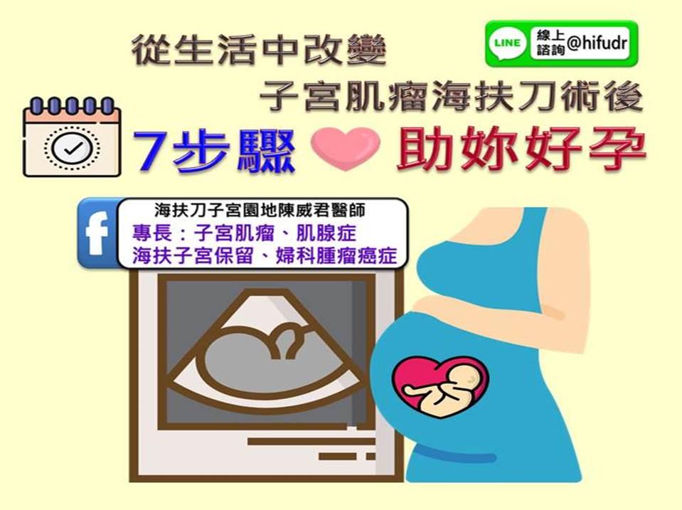 子宮肌瘤會影響懷孕嗎?