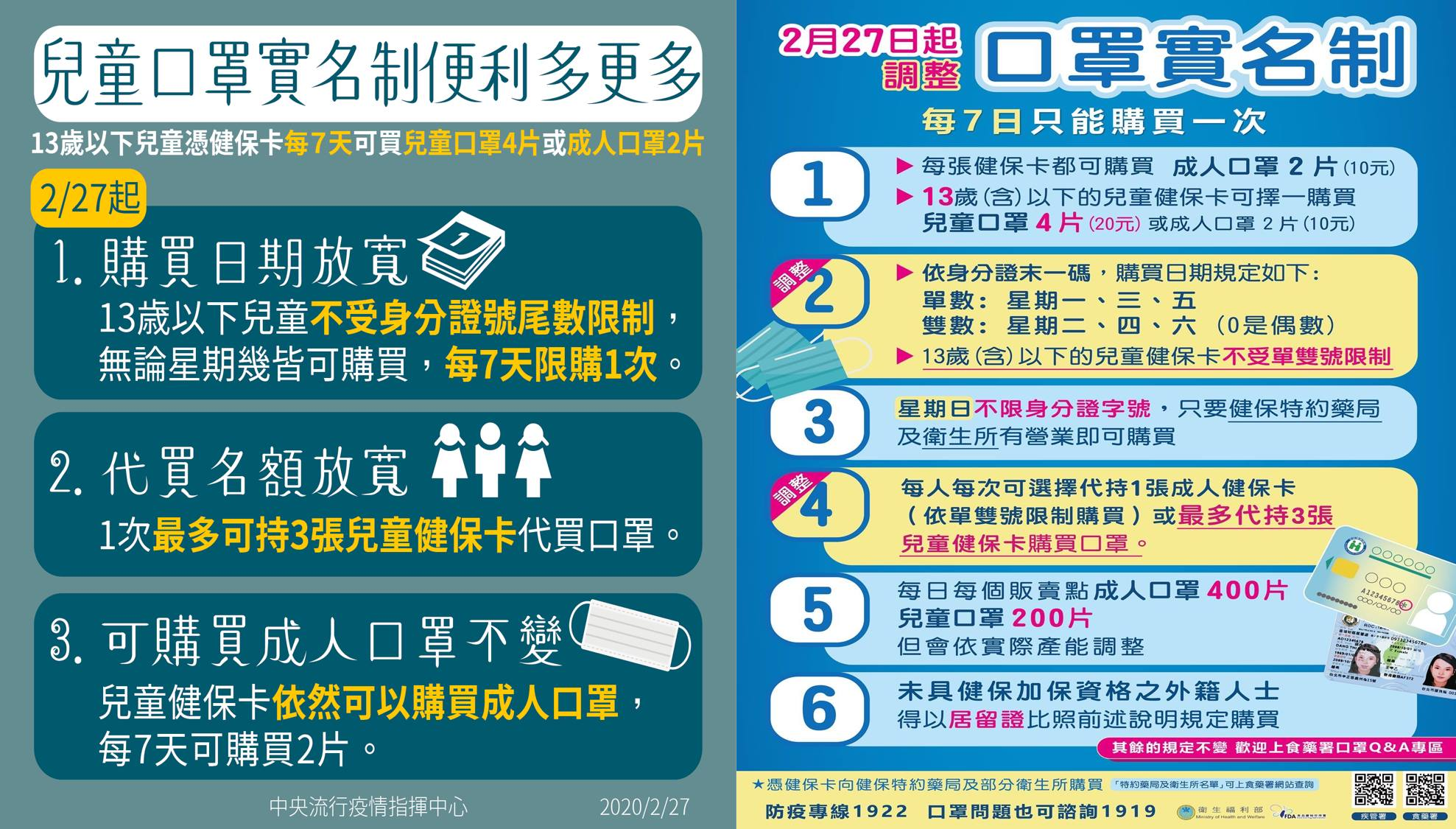 新冠肺炎旅遊警示分級